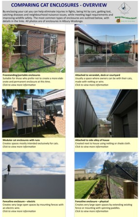 Comparing cat enclosures document and photos. A win for cats, neighbours and wildlife.