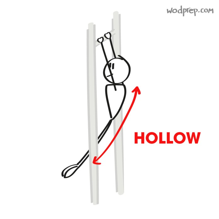 kipping pull-ups: hollow position