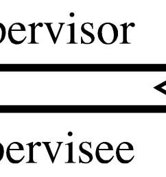 erd diagram oval [ 3367 x 767 Pixel ]