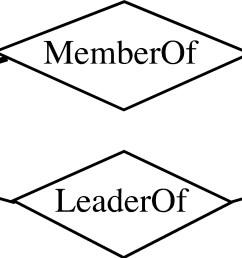 er diagram notation for total participation constraint [ 5467 x 1500 Pixel ]