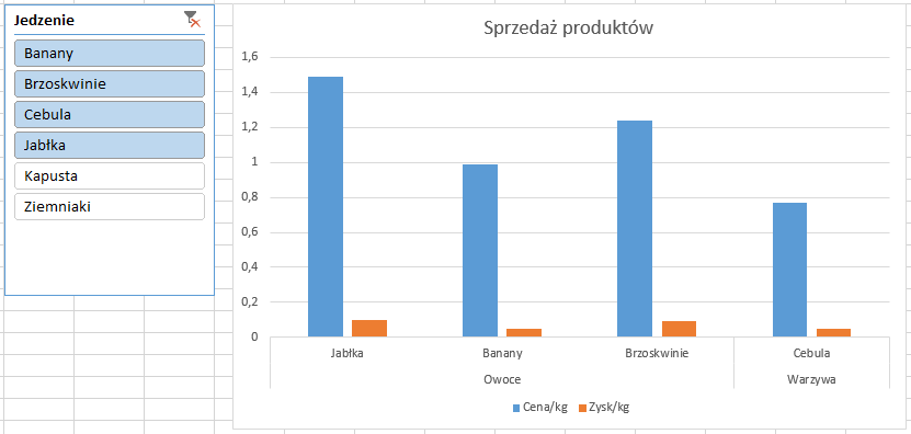 filtrowanie wykresów w Excelu 14