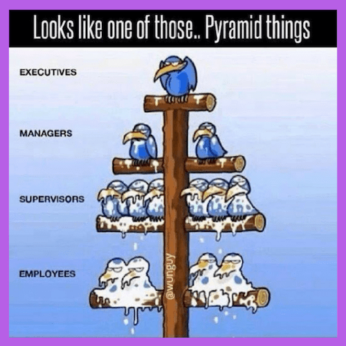 (Sadly) Accurate Trickle-Down Economics Illustrations