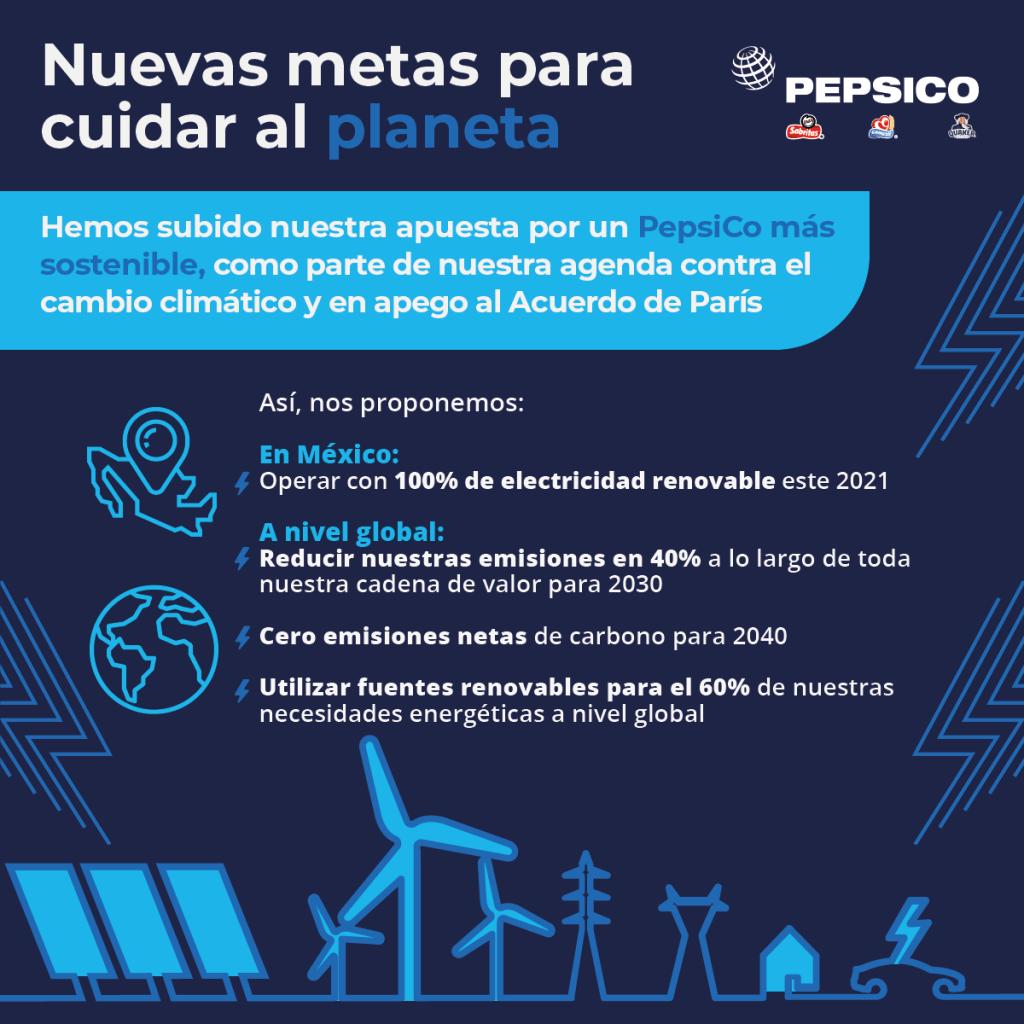 energías renovables pepsico