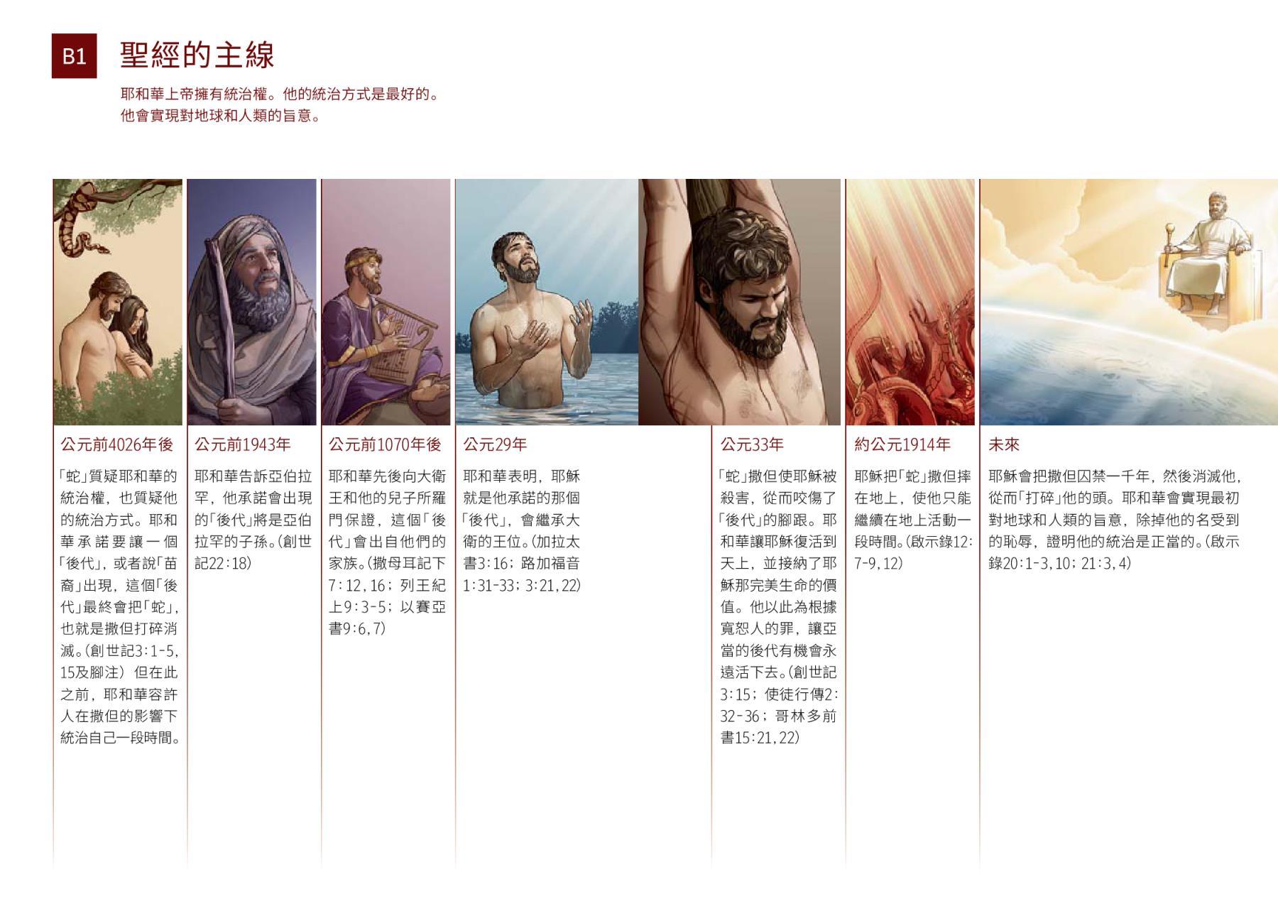 B1 聖經的主線 — 守望臺線上書庫