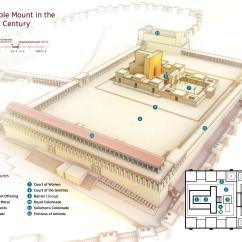 Court Of The Gentiles Diagram Automotive Electric Fan Wiring B11 Temple Mount In First Century  Watchtower Online