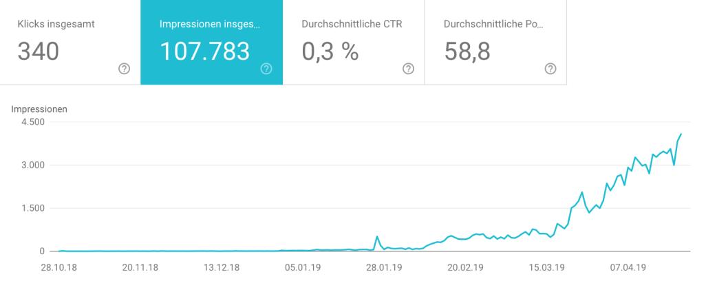 Bildschirmfoto 2019 04 24 um 15.43.13 - Ist das Domainalter relevant für das Ranking? (SEO-Grundlagen #4)