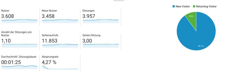 Bildschirmfoto 2019 01 17 um 15.18.55 - Technisches SEO - 6 Tipps für Top Rankings die Ihre Konkurrenz ignoriert