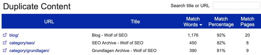 Duplicate Content und SEO - Der vollständige Guide 2019