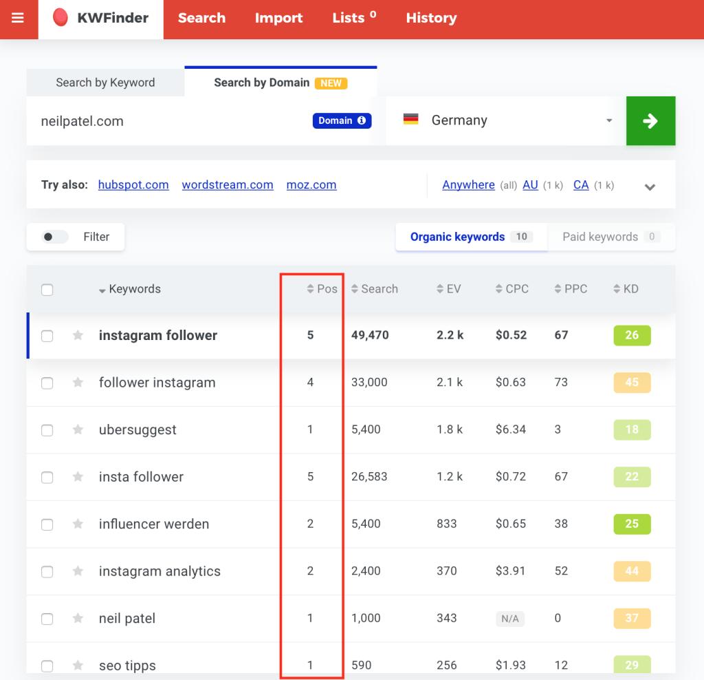 Bildschirmfoto 2019 08 24 um 16.18.24 1 1024x988 - KWFinder Testbericht: Was taugt das Keyword Tool?