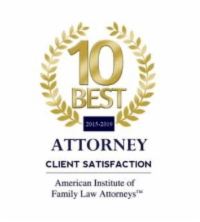 Attorney Kristen Wolf and Attorney Shari-Lynn Cuomo Shore receive American Institute of Family Law Attorney's Award for Five Years as 10 Best Attorneys for Client Satisfaction in Connecticut!