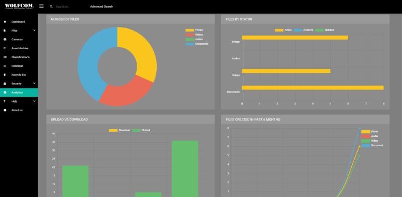 wolfcom cloud evidence management system analytics