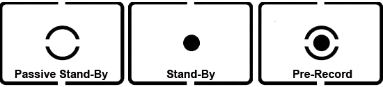 The standby modes of our body cameras.