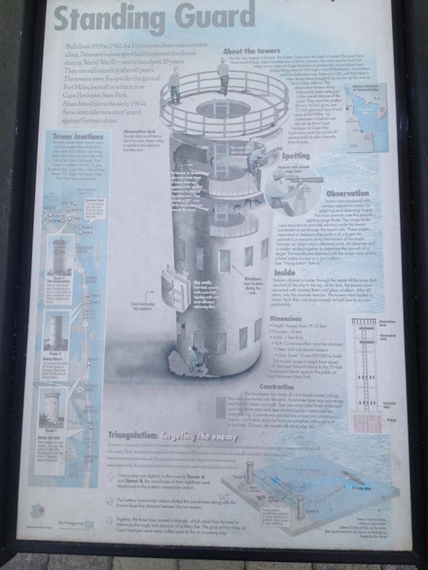ArtilleryTowerSign