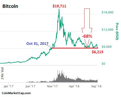 cryptowatch análise sobre o bitcoin