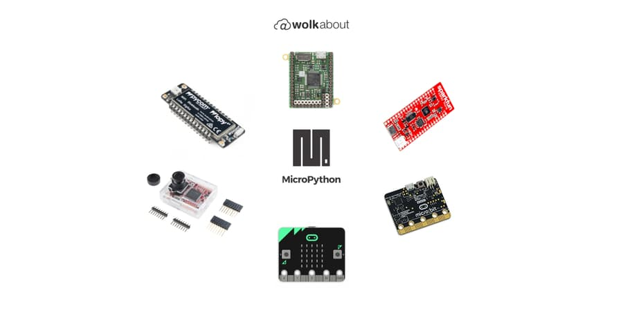 Connect Your Devices to WolkAbout IoT Platform Using