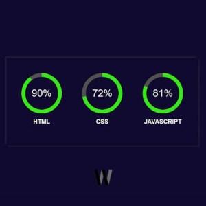HTML, CSS ve JavaScript ile dairesel progress bar