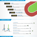 Infograph: What it means to be fast