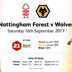 Sofascore Nottingham Vs Wolverhampton Paris Official Website Of Wolves Fc Wanderers