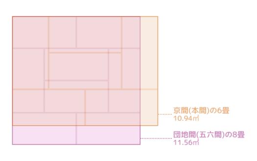 京間の6畳は団地間の8畳に近い