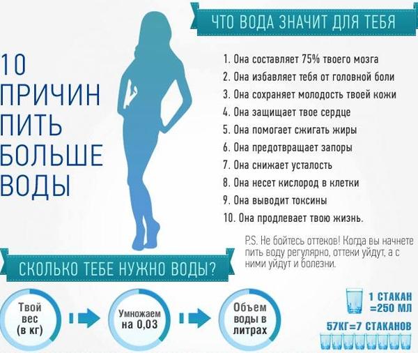 Wie viele Liter Wasser werden pro Tag genommen, um Gewicht zu verlieren