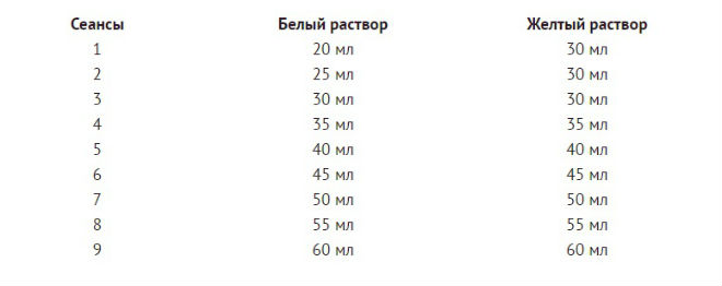 Zalmanovo vonios ir hipertenzija)
