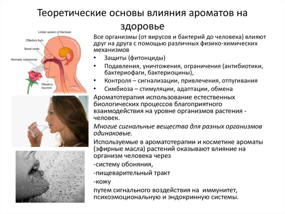 terapiya-aroma