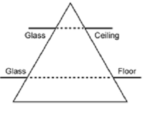 glass cieling