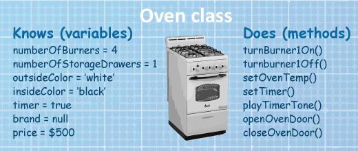 blog-oop-concepts-class2