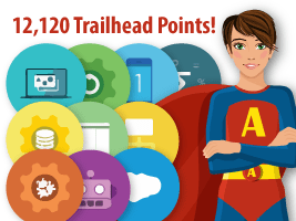 12,120 Trailhead Points