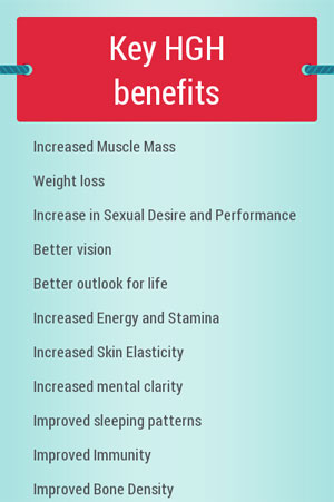 HGH Benefits