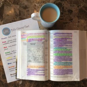 Bible Color Coded - example