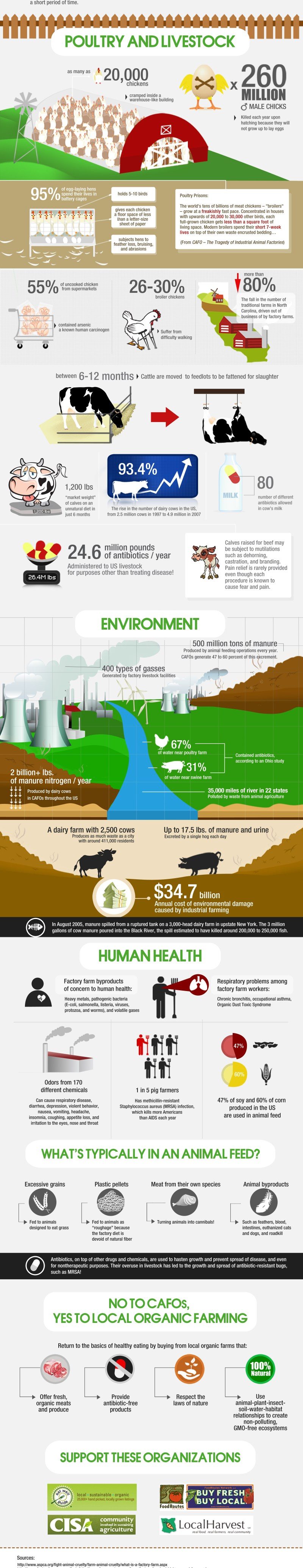truth-about-factory-farms-highres