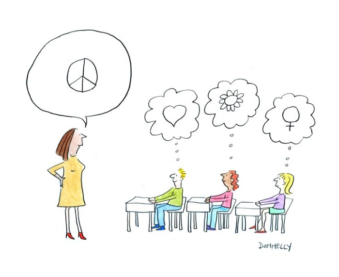 Women's Rights In Global Cartoons