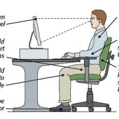 Office Chair Neck Support Zero Gravity With Cup Holder Acupressure For Back Pain