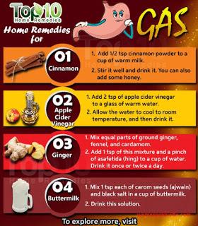 gut-bacteria-eliminate-gas-problems