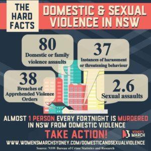 domesticsexualviolence