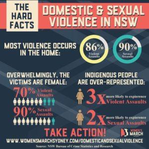 domesticsexualviolence3