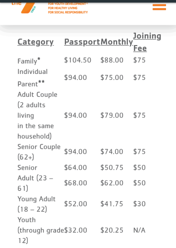 YMCA membership rates