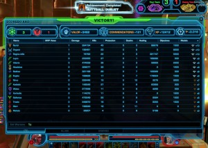 That time I came in first place in SWTOR