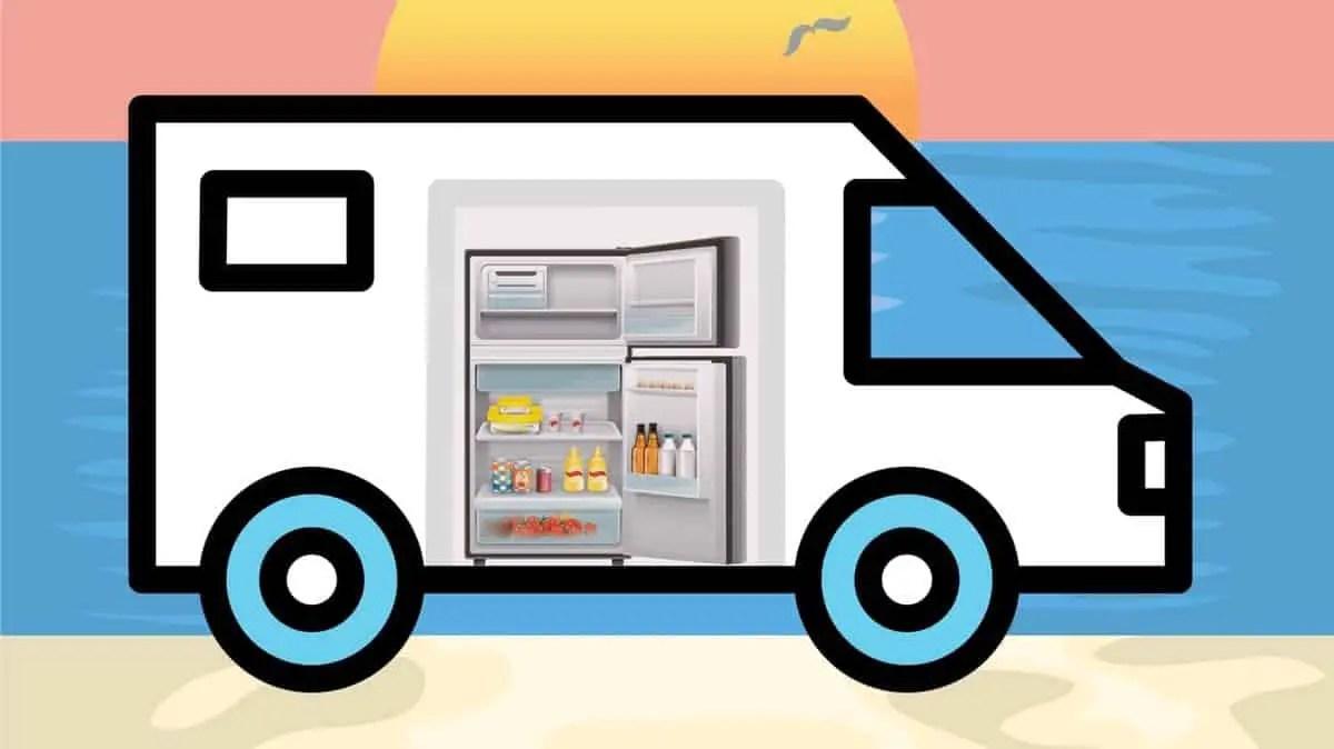 Wohnmobil-Kühlschrank: Der Ultimative Guide Zu Kompressor Und Aborber
