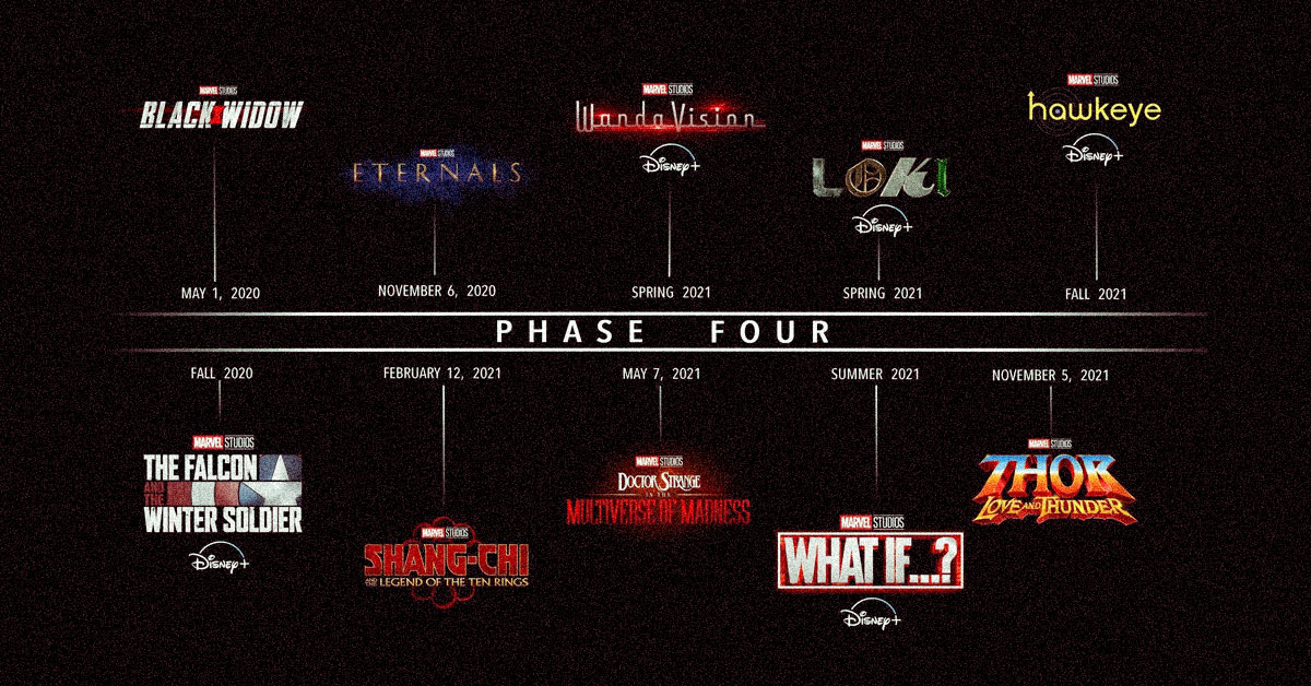 Let's Set Our Expectations For Marvel Phase Four