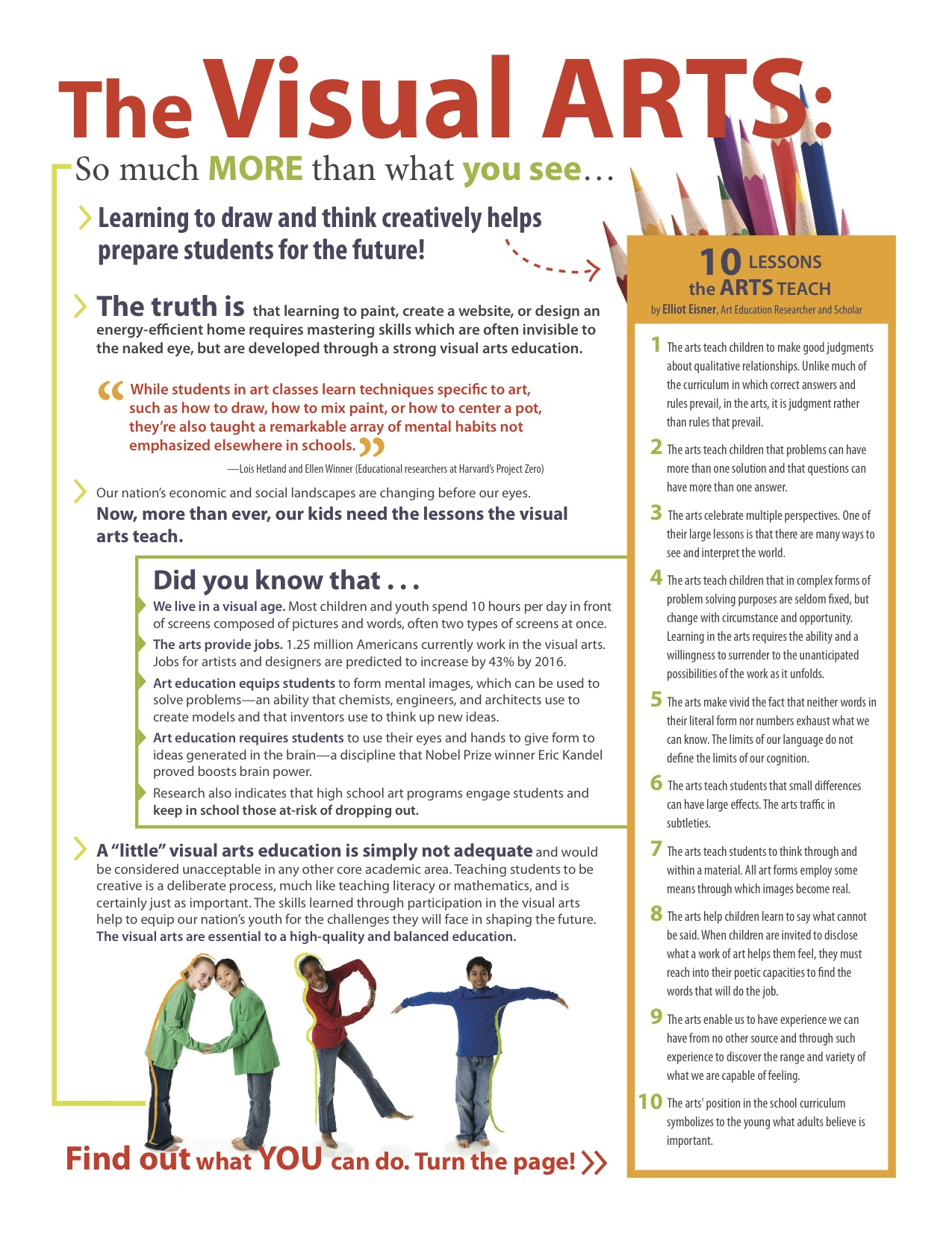 Advocacy National Arts In Education Week P 3 Why Visual