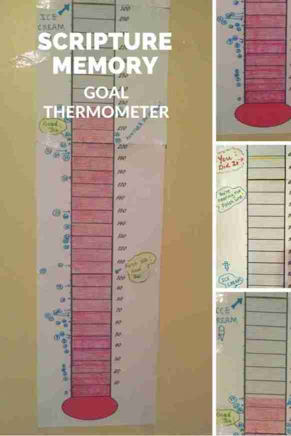 Scripture Memory Goal thermometer 100 increments