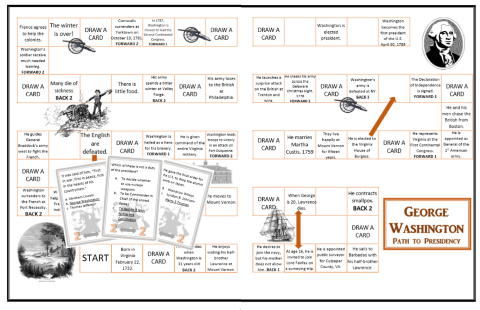 George Washington Path to Presidency Printable Board Game