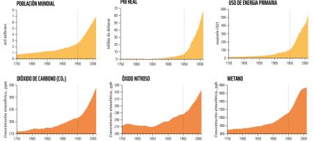 informe indice de planeta vivo publicado por wwf