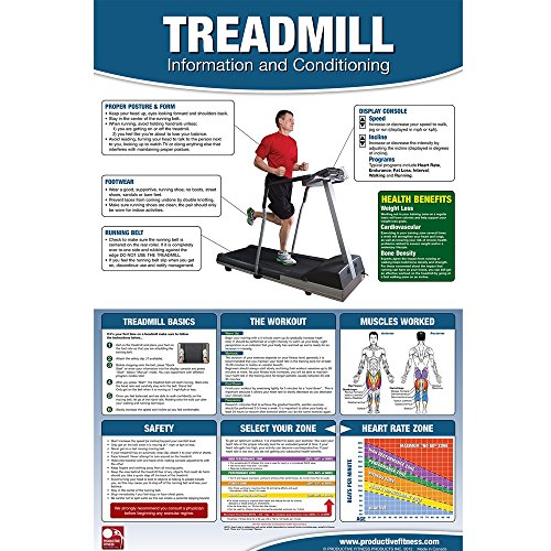 Laminated Treadmill Training Productive Fitness