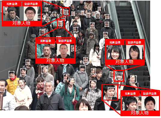 Chinese Facial Recognition Software Just Detected A Suspect Among 60,000 People
