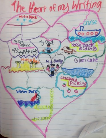 heart_map_bhumika