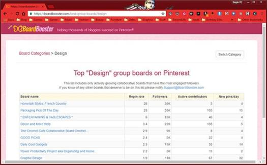 Design Pinterest group boards list on BoardBooster