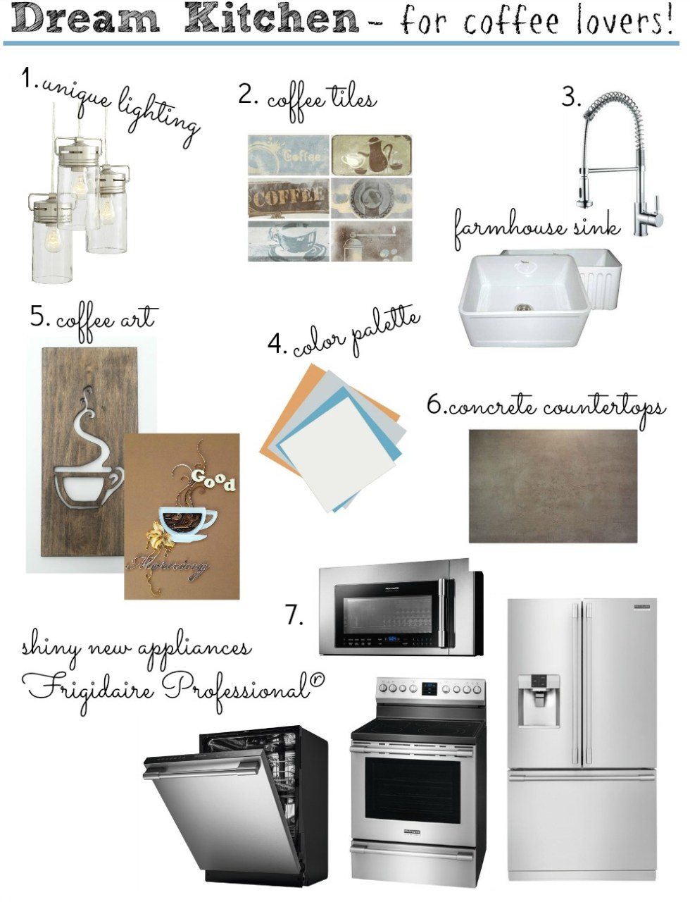 My Dream Kitchen Design with a updated rustic country kitchen style,  Frigidaire Professional® Appliances and the ultimate coffee station!